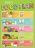 Healthy daily nutrition food plan. Infographic chart, illustration of a healthy daily nutrition food plan proportions. Shows healthy food balance for successful vector illustration