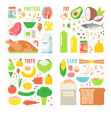 Healthy nutrition, proteins fats carbohydrates balanced diet, cooking, culinary and food concept vector. Stock Photography