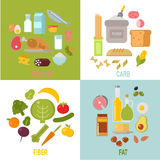 Healthy nutrition, proteins fats carbohydrates balanced diet vector Stock Photo