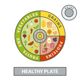 Healthy plate concept Royalty Free Stock Photos