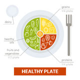 Healthy plate concept Stock Images