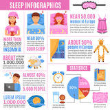 Healthy Sleep Flat Infographic Poster Royalty Free Stock Photos