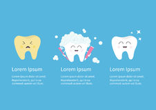 Healthy smiling white tooth icon. Crying bad ill yellow teeth.. Toothbrush with toothpaste bubble foam. Before after infographic. Cute character set. Oral Royalty Free Stock Images