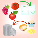 A Healthy and Unhealthy Food Royalty Free Stock Images