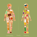Healthy Unhealthy Food women figure shape silhouet Royalty Free Stock Photography