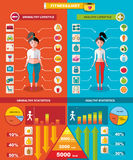 Healthy And Unhealthy Infographic Template Royalty Free Stock Images