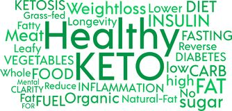 Healty Keto word cloud in white background stock illustration