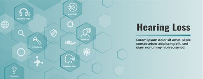 Hearing Aid or loss Web Header Banner with Sound Wave Images Set Vector Illustration