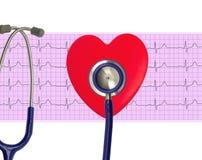 Heart analysis, electrocardiogram graph (ECG), Royalty Free Stock Photography