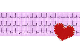 Heart analysis, electrocardiogram graph (ECG) and textile heart Stock Images