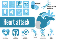 Heart attack icons Stock Image