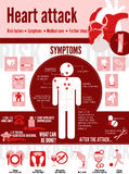 Heart attack infographic royalty free illustration
