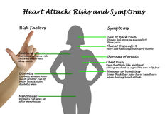 Heart Attack: Risks and Symptoms. Presenting  Heart Attack: Risks and Symptoms Stock Photo