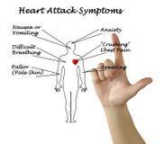 Heart Attack Symptoms Stock Photos