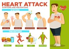 Heart attack symptoms and preventions poster text vector. Chest pain and swelling, unconsciousness and shortness. Control food consumption, exercise fitness royalty free illustration
