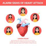 Heart attack symptoms and warning sings. Infographic royalty free illustration