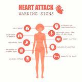 Heart attack, woman disease Royalty Free Stock Photography
