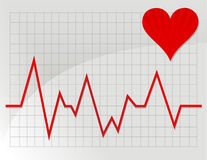 Heart beat Royalty Free Stock Photo