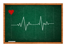Heart beat on chalkboard Royalty Free Stock Image