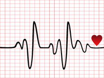 Heart beat monitor Stock Images