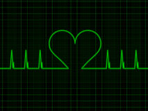Heart Beat Stock Image