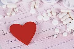 Heart cardiogram and medical pills. On white background royalty free stock images