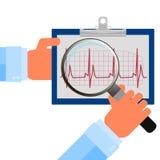 Heart checkup Royalty Free Stock Photo