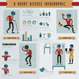 A heart disease info graphic Royalty Free Stock Photography