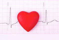 Heart and ECG Stock Images