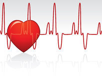 Heart and heartbeat Royalty Free Stock Images