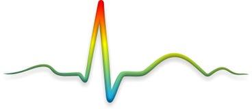 Heart medicine Royalty Free Stock Image