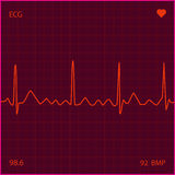 Heart Monitor Royalty Free Stock Photography