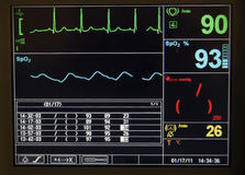Heart monitor. Close up of the cardiac monitoring device screen royalty free stock images