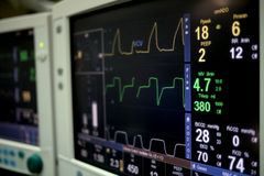 Heart monitor in hospital theater Royalty Free Stock Image
