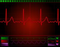 Heart monitor screen Royalty Free Stock Photos