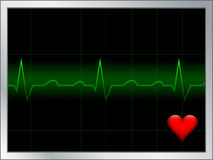 Heart monitor screen Royalty Free Stock Photography