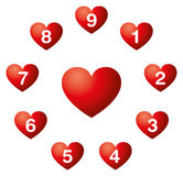 Heart numbers in a circle, numerology Royalty Free Stock Photography