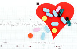 Heart and pills Royalty Free Stock Images