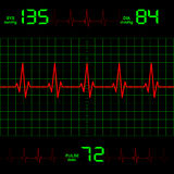 Heart rate Stock Images