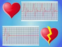 Heart rate pulse Royalty Free Stock Photo