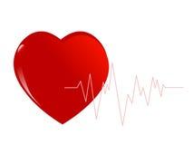 Heartbeat Royalty Free Stock Photos