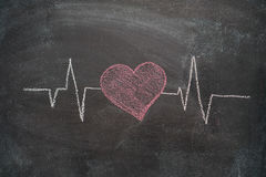 Heartbeat character and design on black chalkboard Royalty Free Stock Photos