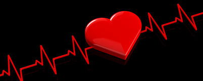 The heartbeat Royalty Free Stock Images