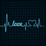 Heartbeat make a love text and heart symbol Royalty Free Stock Image
