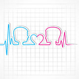 Heartbeat make male,female face and heart symbol Royalty Free Stock Photos