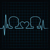 Heartbeat make male,female face and heart symbol Royalty Free Stock Images