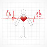Heartbeat make a male and female symbol Royalty Free Stock Images