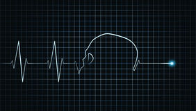 Heartbeat stop cardiogram. Heart stops beating on cardiogram Royalty Free Stock Photo