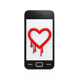 Heartbleed Bug in Mobile Phone Royalty Free Stock Photo
