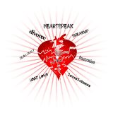 Heartbreak Royalty Free Stock Photos